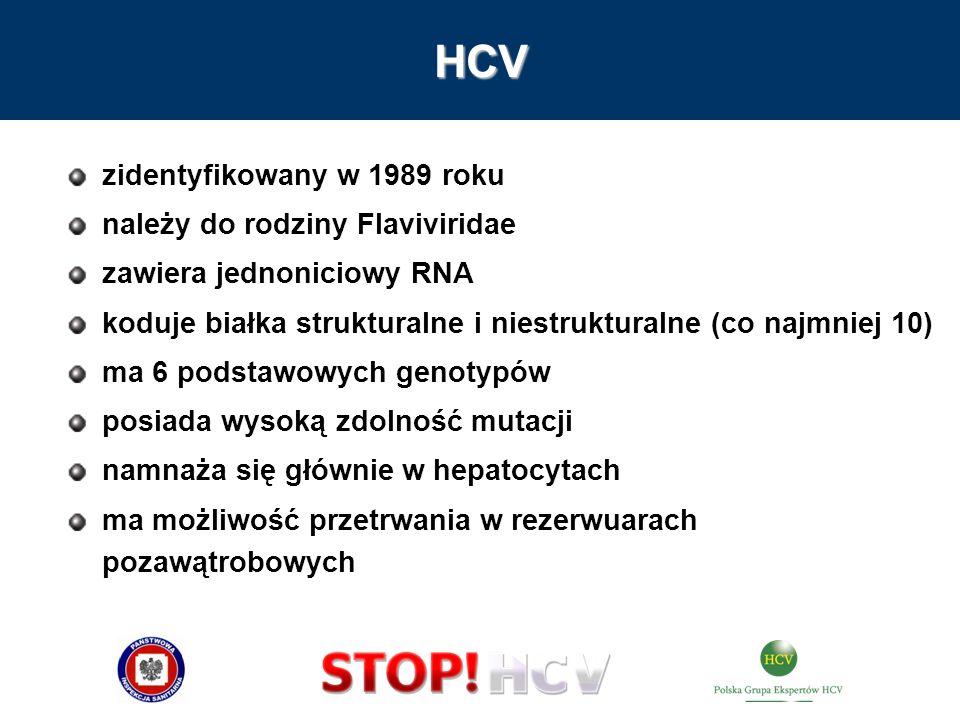 HCV zidentyfikowany w 1989 roku należy do rodziny Flaviviridae