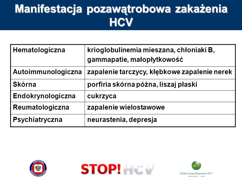 Manifestacja pozawątrobowa zakażenia HCV