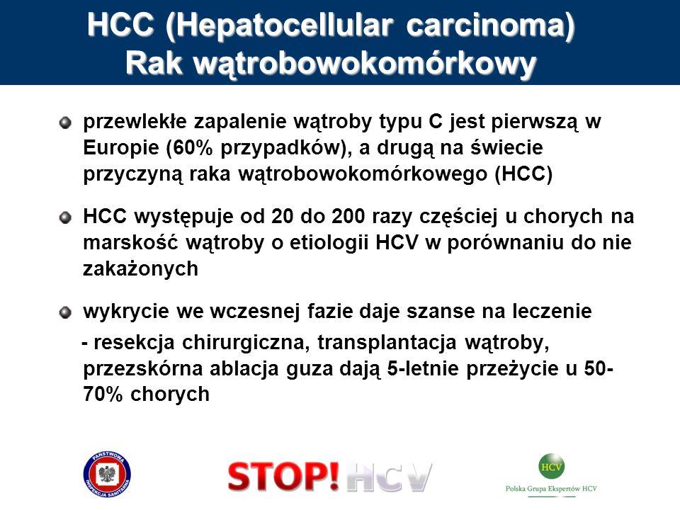 HCC (Hepatocellular carcinoma) Rak wątrobowokomórkowy