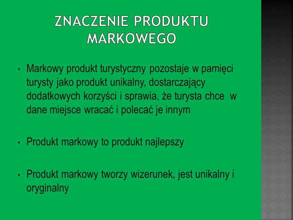 Znaczenie produktu markowego