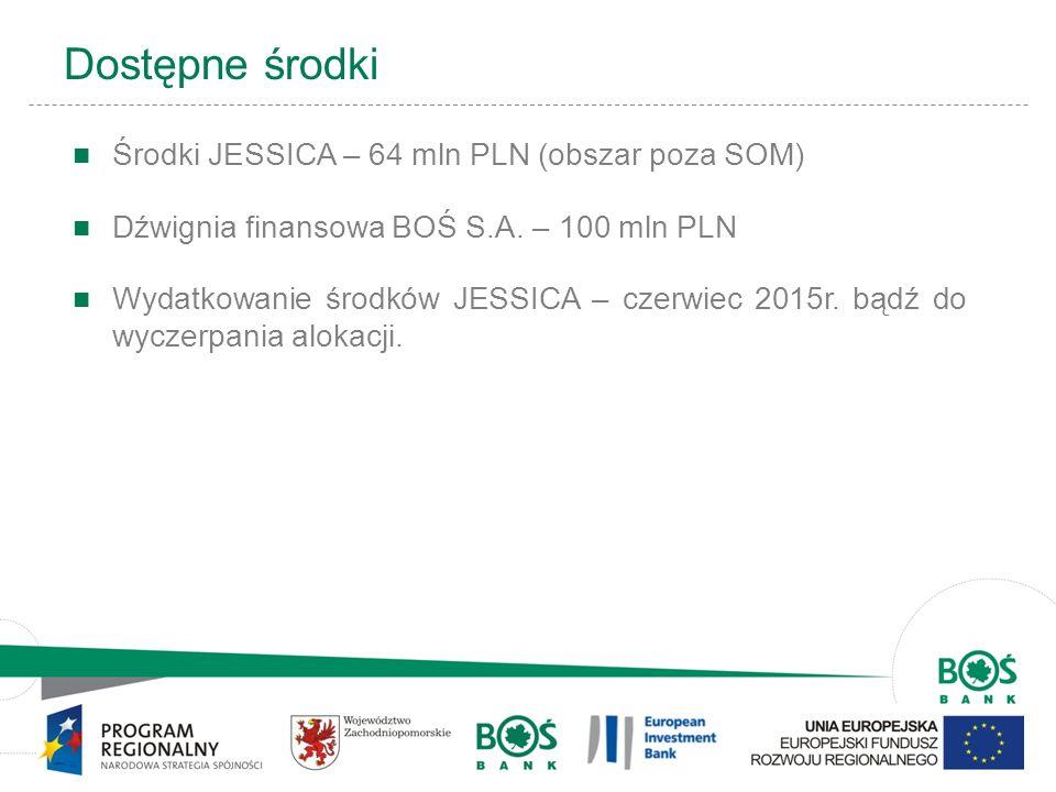 Dostępne środki Środki JESSICA – 64 mln PLN (obszar poza SOM)
