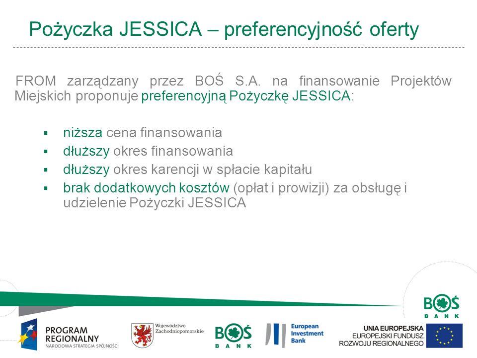 Pożyczka JESSICA – preferencyjność oferty
