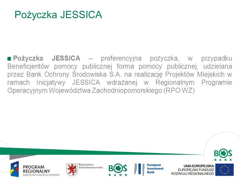 Pożyczka JESSICA