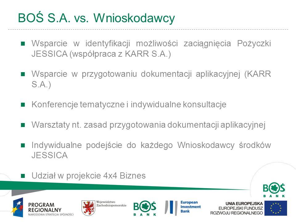 BOŚ S.A. vs. WnioskodawcyWsparcie w identyfikacji możliwości zaciągnięcia Pożyczki JESSICA (współpraca z KARR S.A.)