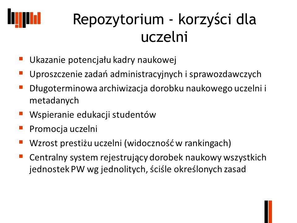 Repozytorium - korzyści dla uczelni
