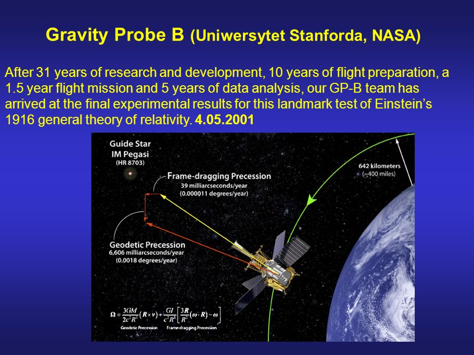Gravity Probe B (Uniwersytet Stanforda, NASA)