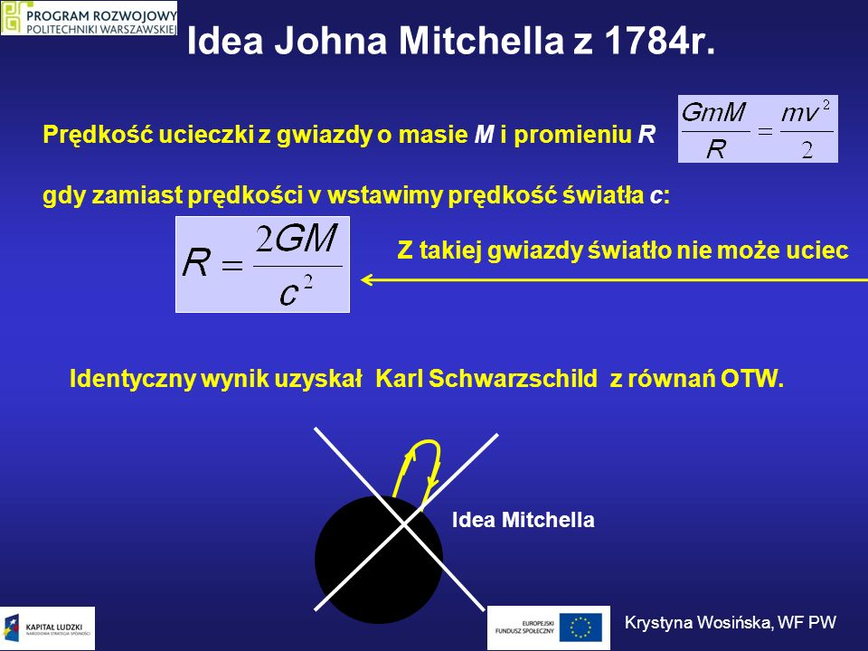 Idea Johna Mitchella z 1784r.