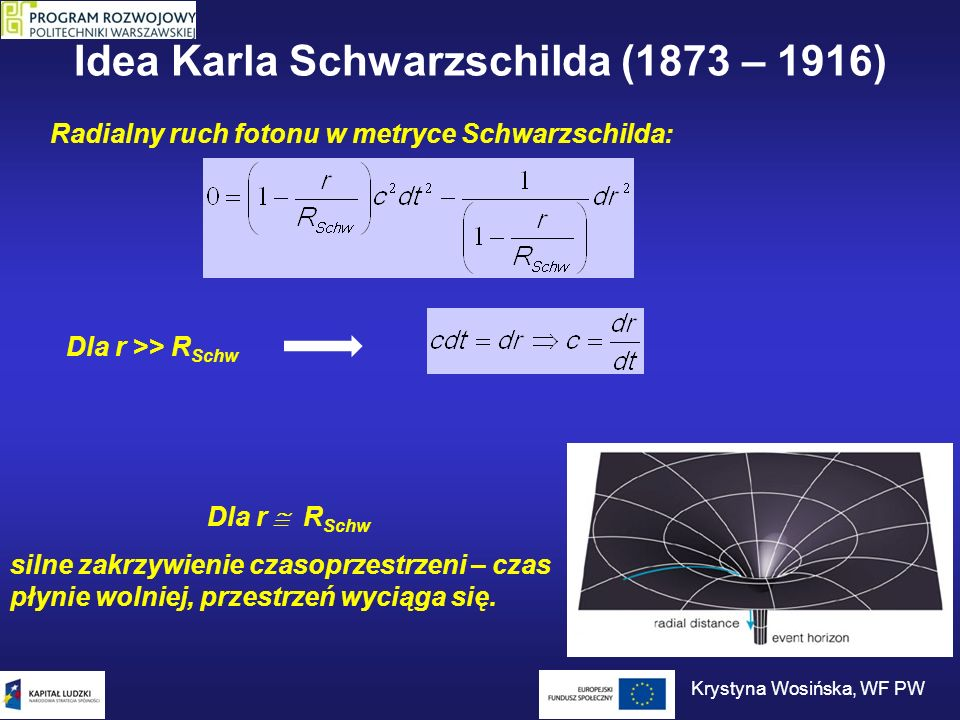 Idea Karla Schwarzschilda (1873 – 1916)