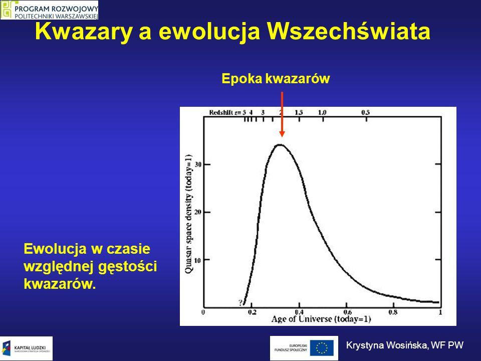 Kwazary a ewolucja Wszechświata