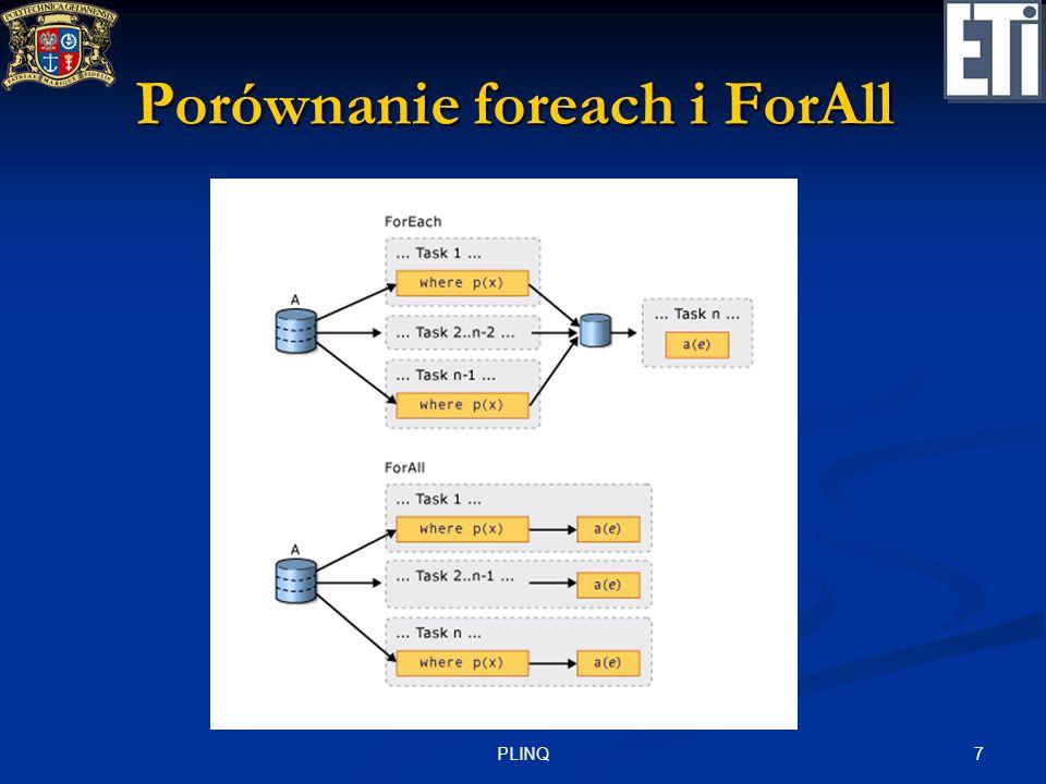 Porównanie foreach i ForAll