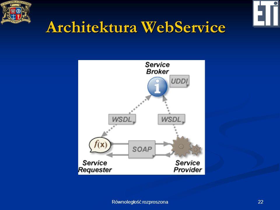Architektura WebService