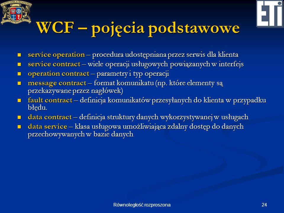 WCF – pojęcia podstawowe