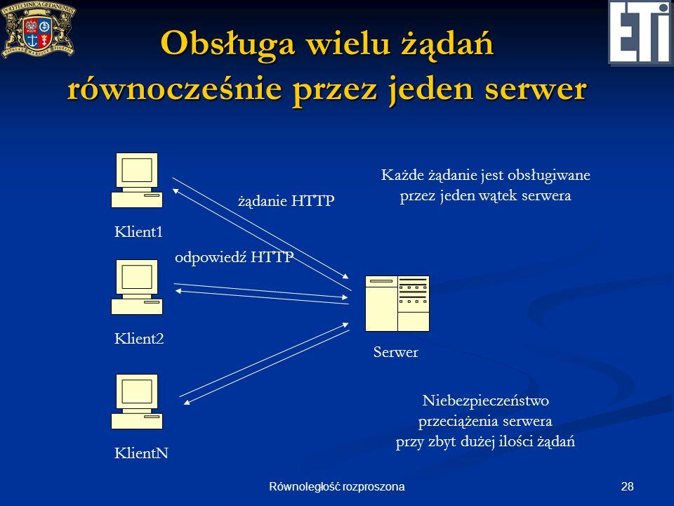 Obsługa wielu żądań równocześnie przez jeden serwer