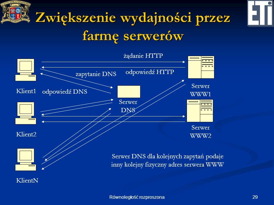 Zwiększenie wydajności przez farmę serwerów