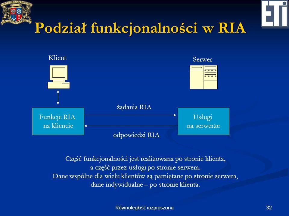 Podział funkcjonalności w RIA