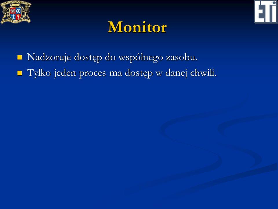 Monitor Nadzoruje dostęp do wspólnego zasobu.