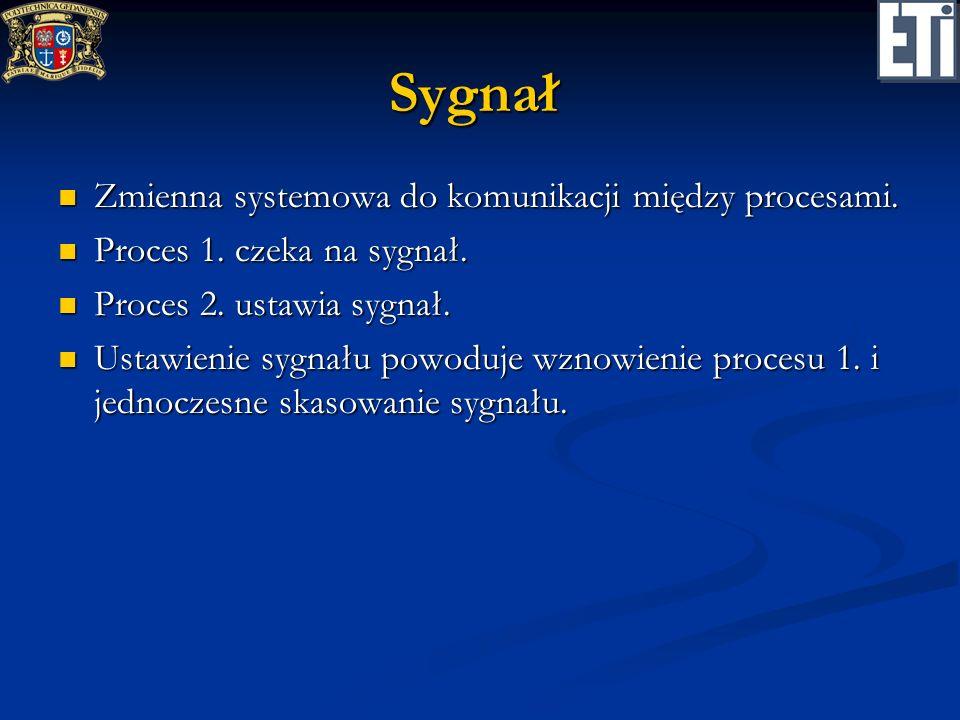 Sygnał Zmienna systemowa do komunikacji między procesami.