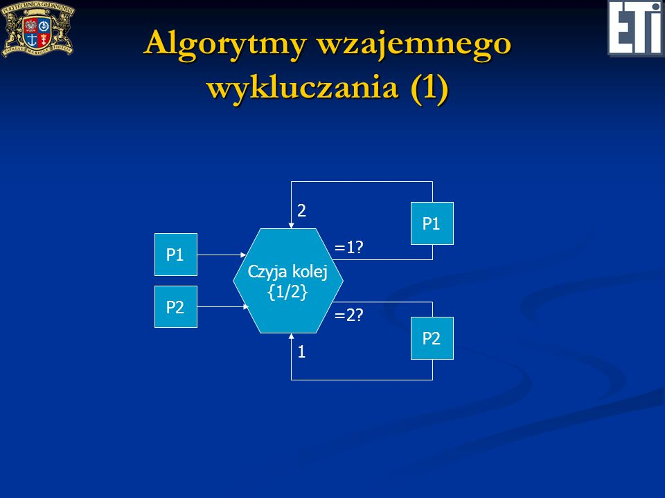 Algorytmy wzajemnego wykluczania (1)