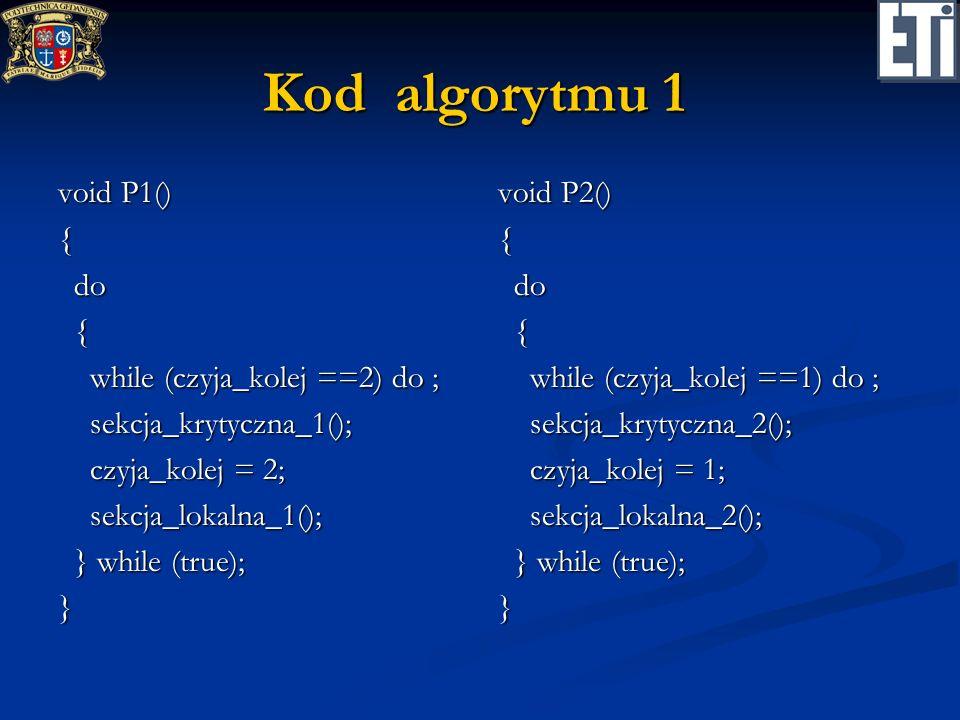 Kod algorytmu 1 void P1() { do while (czyja_kolej ==2) do ;