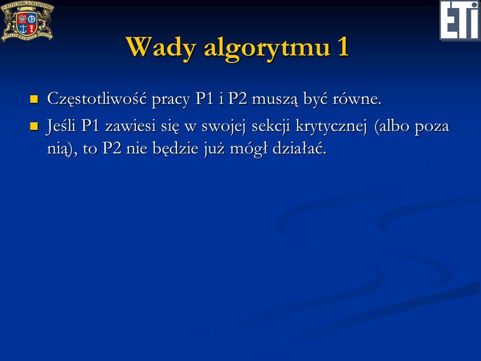 Wady algorytmu 1 Częstotliwość pracy P1 i P2 muszą być równe.