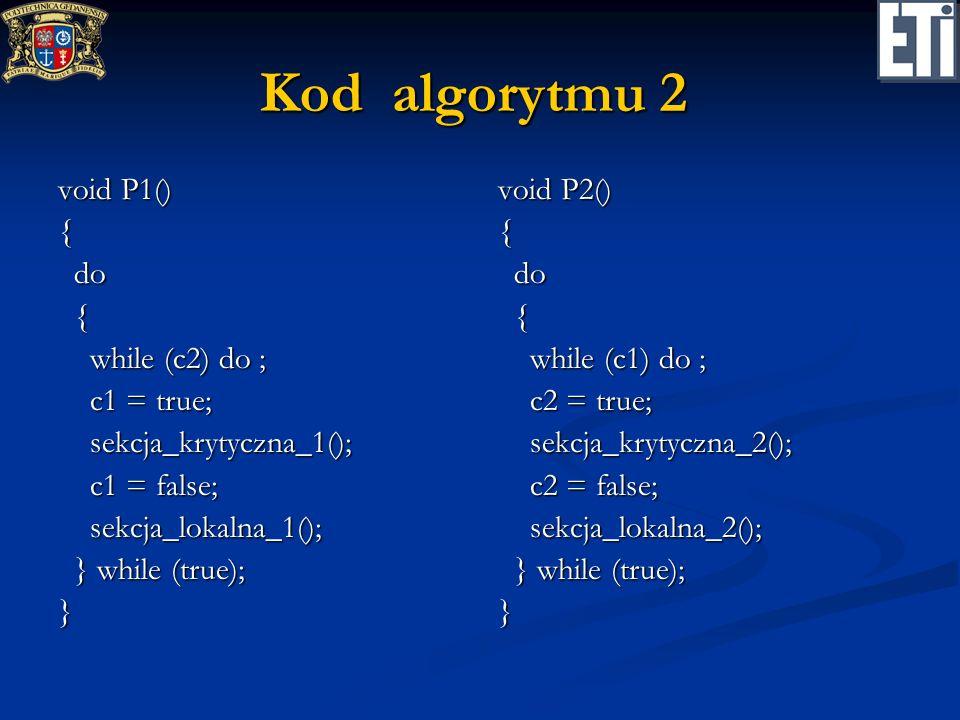 Kod algorytmu 2 void P1() { do while (c2) do ; c1 = true;