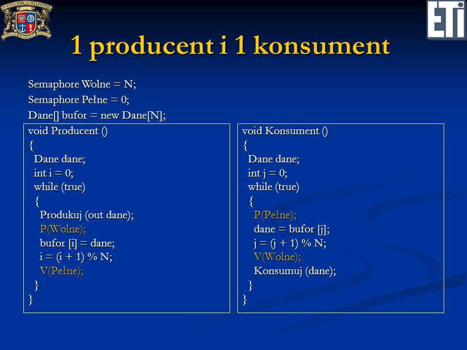 1 producent i 1 konsument Semaphore Wolne = N; Semaphore Pełne = 0;