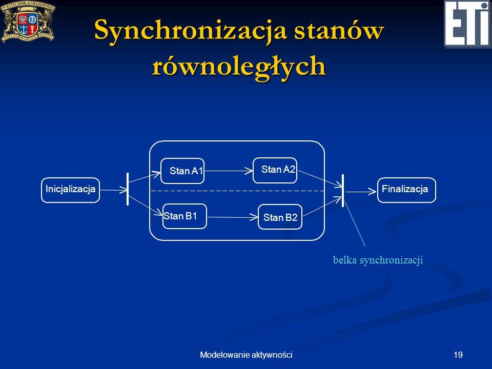Synchronizacja stanów równoległych