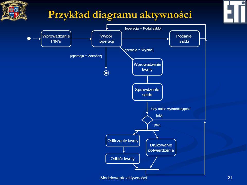 Przykład diagramu aktywności