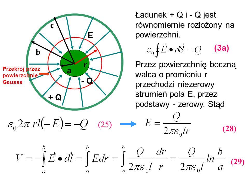 Ładunek + Q i - Q jest równomiernie rozłożony na powierzchni.