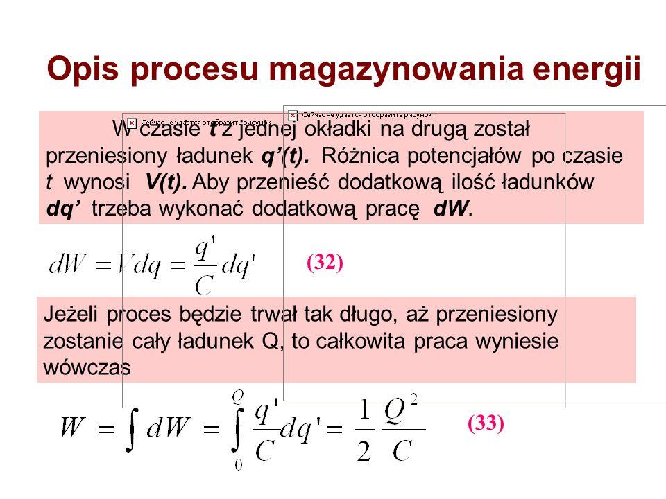 Opis procesu magazynowania energii