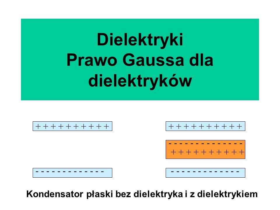 Dielektryki Prawo Gaussa dla dielektryków