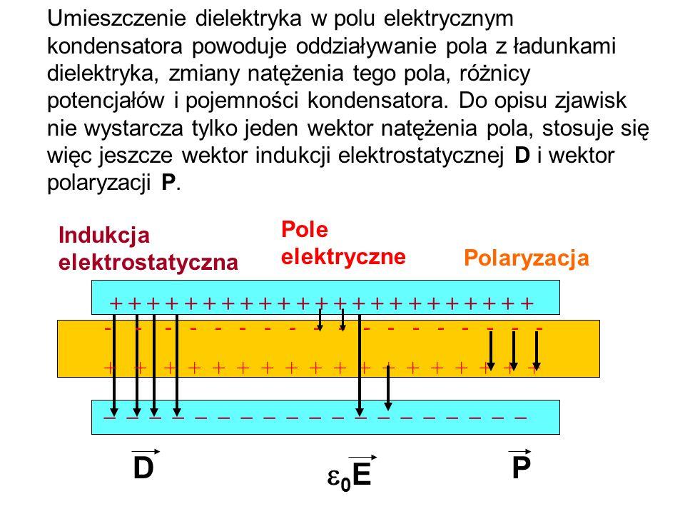 Umieszczenie dielektryka w polu elektrycznym kondensatora powoduje oddziaływanie pola z ładunkami dielektryka, zmiany natężenia tego pola, różnicy potencjałów i pojemności kondensatora. Do opisu zjawisk nie wystarcza tylko jeden wektor natężenia pola, stosuje się więc jeszcze wektor indukcji elektrostatycznej D i wektor polaryzacji P.