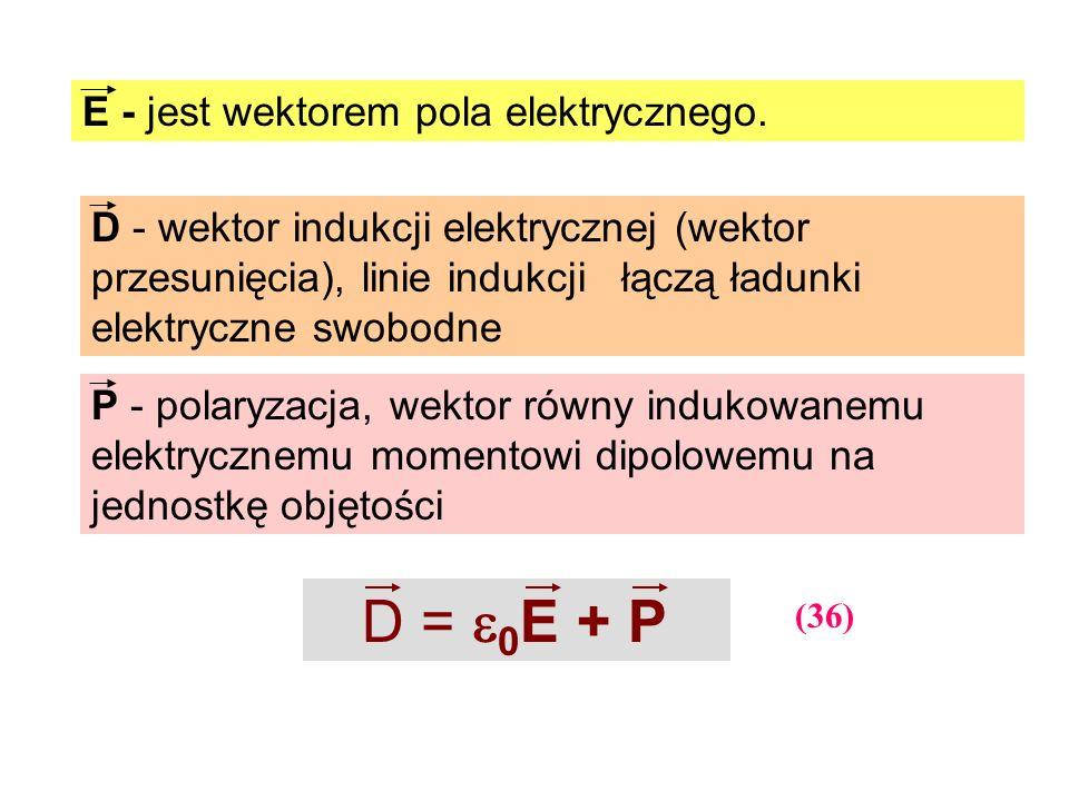D = 0E + P E - jest wektorem pola elektrycznego.
