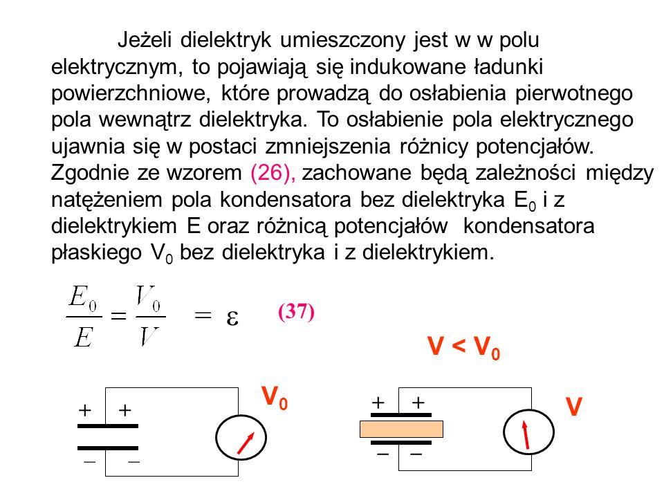 Jeżeli dielektryk umieszczony jest w w polu elektrycznym, to pojawiają się indukowane ładunki powierzchniowe, które prowadzą do osłabienia pierwotnego pola wewnątrz dielektryka. To osłabienie pola elektrycznego ujawnia się w postaci zmniejszenia różnicy potencjałów. Zgodnie ze wzorem (26), zachowane będą zależności między natężeniem pola kondensatora bez dielektryka E0 i z dielektrykiem E oraz różnicą potencjałów kondensatora płaskiego V0 bez dielektryka i z dielektrykiem.
