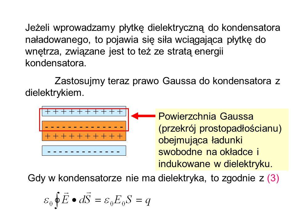 Jeżeli wprowadzamy płytkę dielektryczną do kondensatora naładowanego, to pojawia się siła wciągająca płytkę do wnętrza, związane jest to też ze stratą energii kondensatora.
