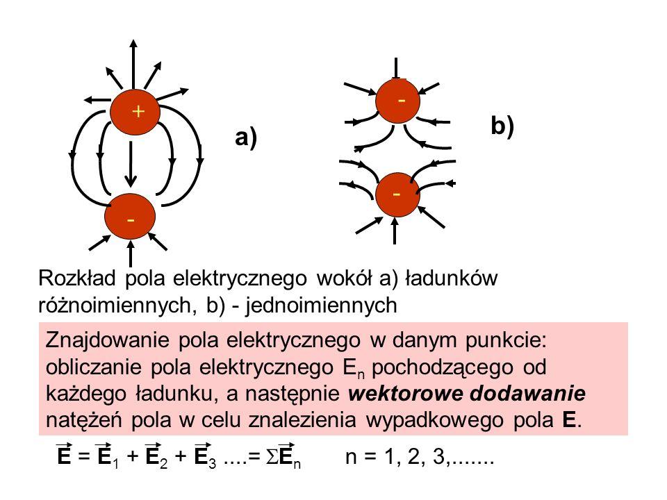- + b) a) - - Rozkład pola elektrycznego wokół a) ładunków różnoimiennych, b) - jednoimiennych.