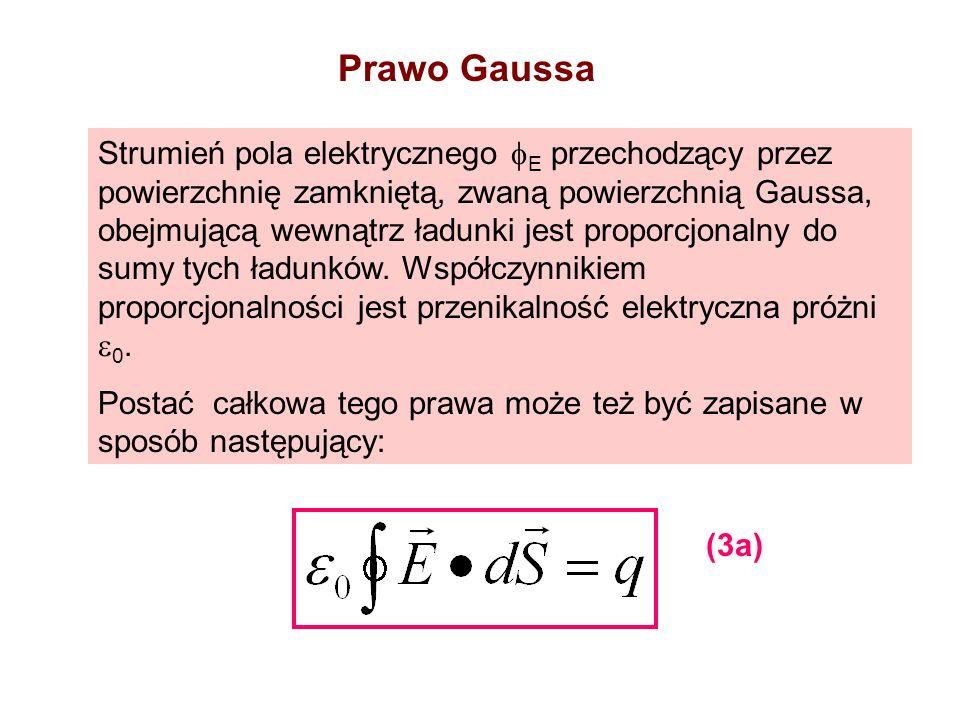Prawo Gaussa