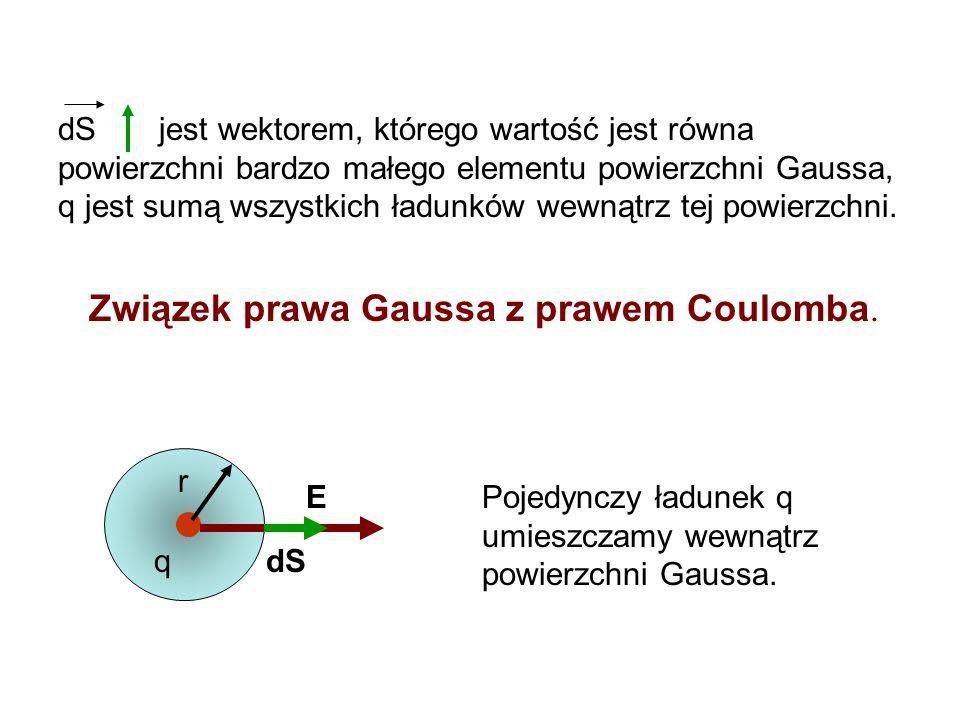 Związek prawa Gaussa z prawem Coulomba.