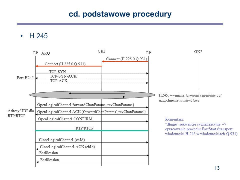 cd. podstawowe procedury