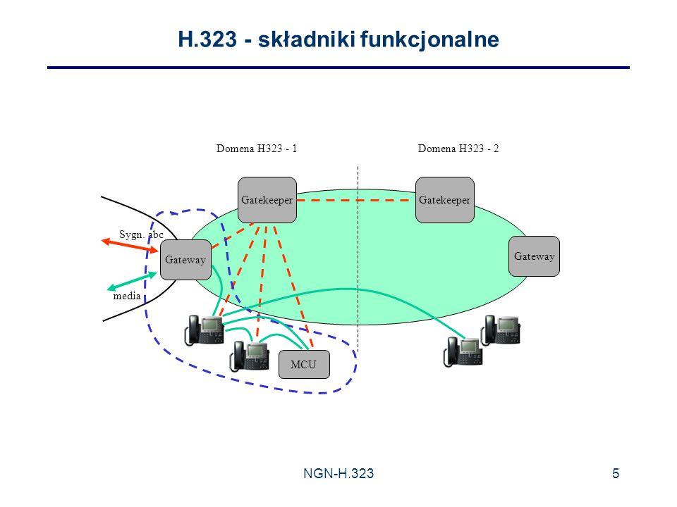 H.323 - składniki funkcjonalne