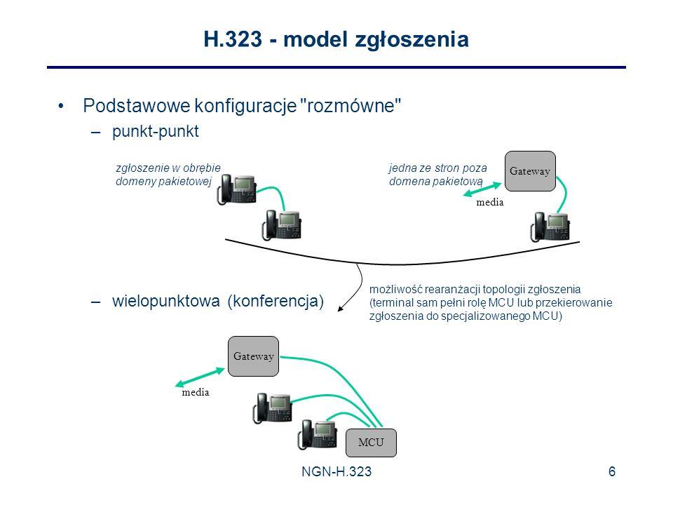H.323 - model zgłoszenia Podstawowe konfiguracje rozmówne