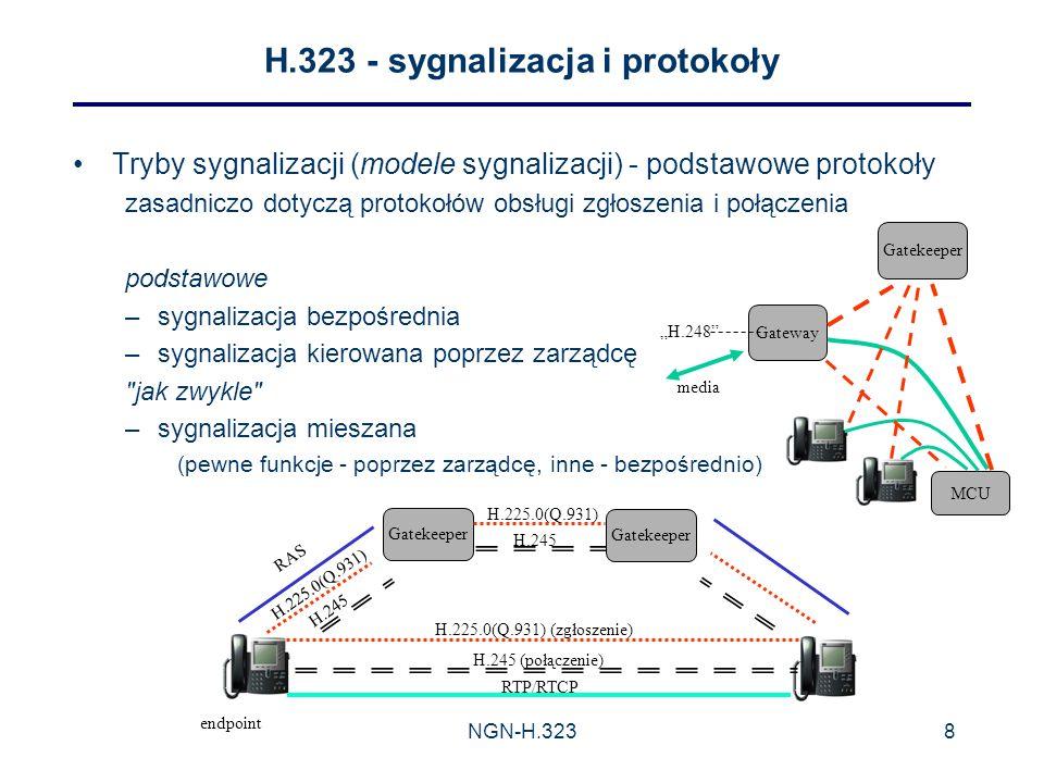 H.323 - sygnalizacja i protokoły