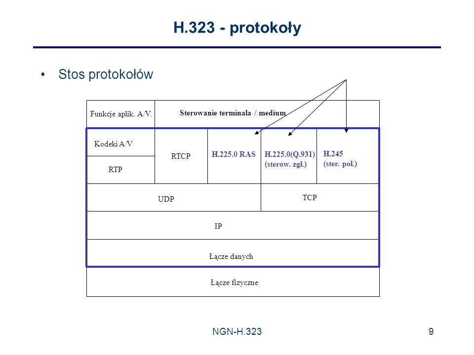 H.323 - protokoły Stos protokołów NGN-H.323 Funkcje aplik. A/V.