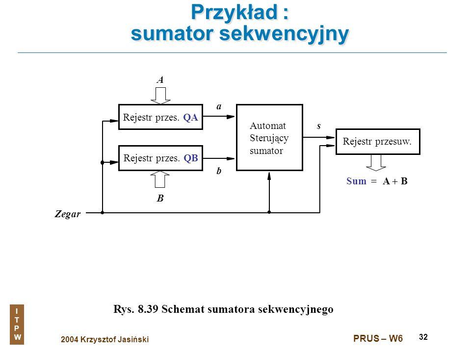 Przykład : sumator sekwencyjny