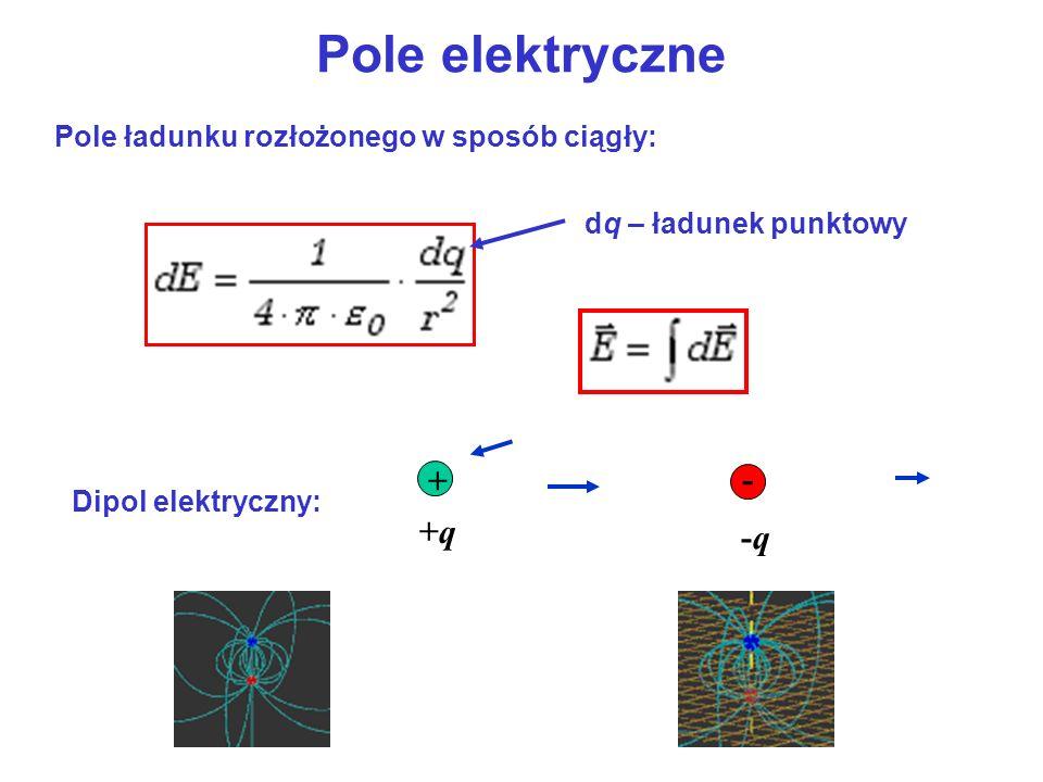 Pole elektryczne + - +q -q Pole ładunku rozłożonego w sposób ciągły: