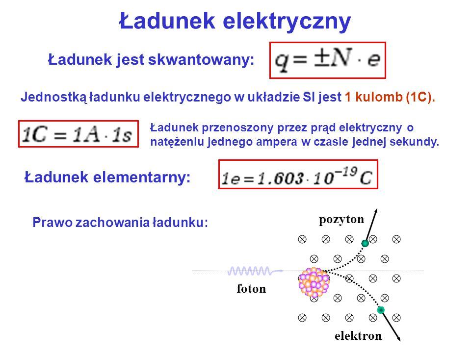 Ładunek elektryczny Ładunek jest skwantowany: Ładunek elementarny: