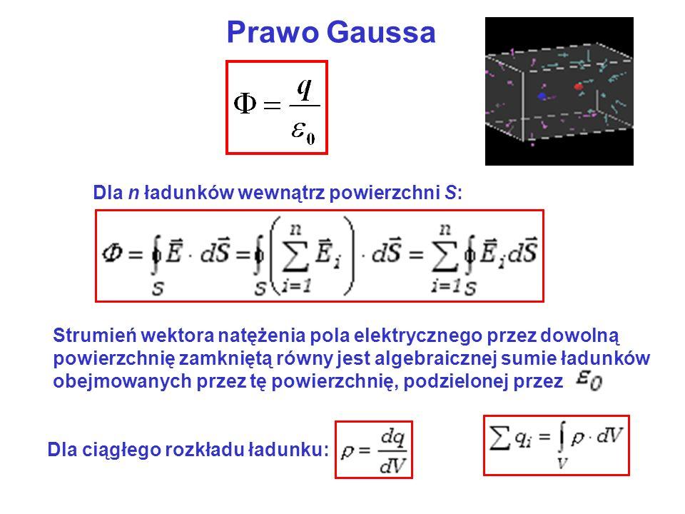 Prawo Gaussa Dla n ładunków wewnątrz powierzchni S: