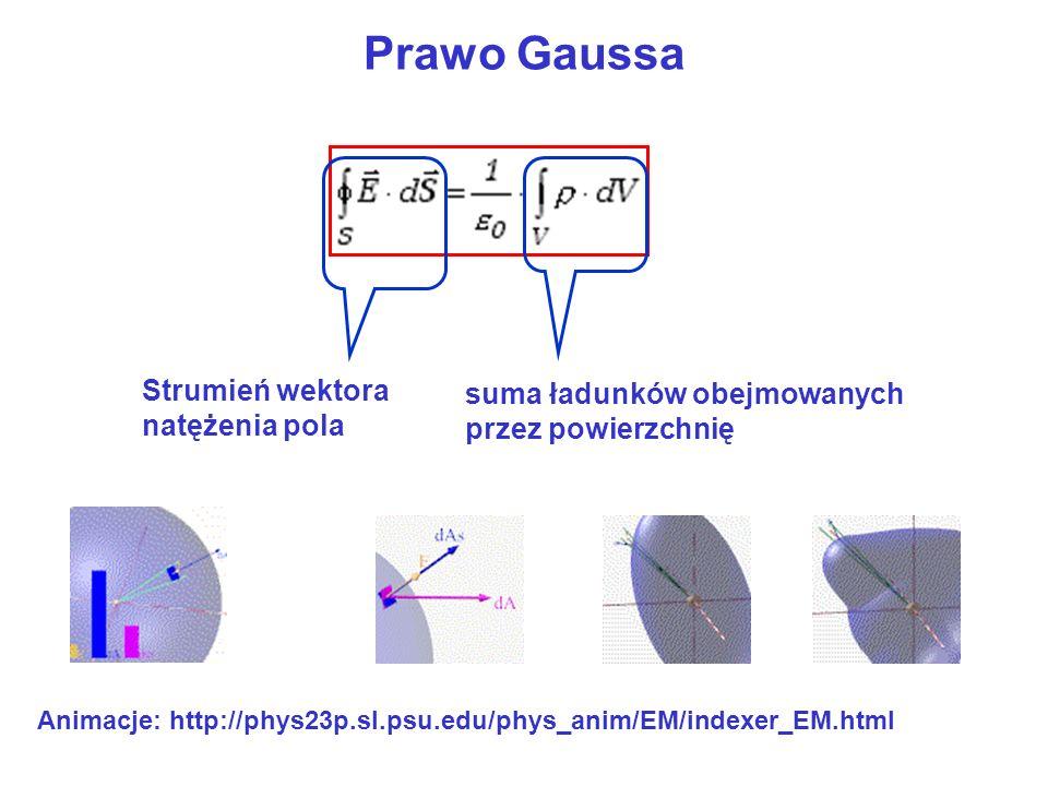 Prawo Gaussa Strumień wektora natężenia pola