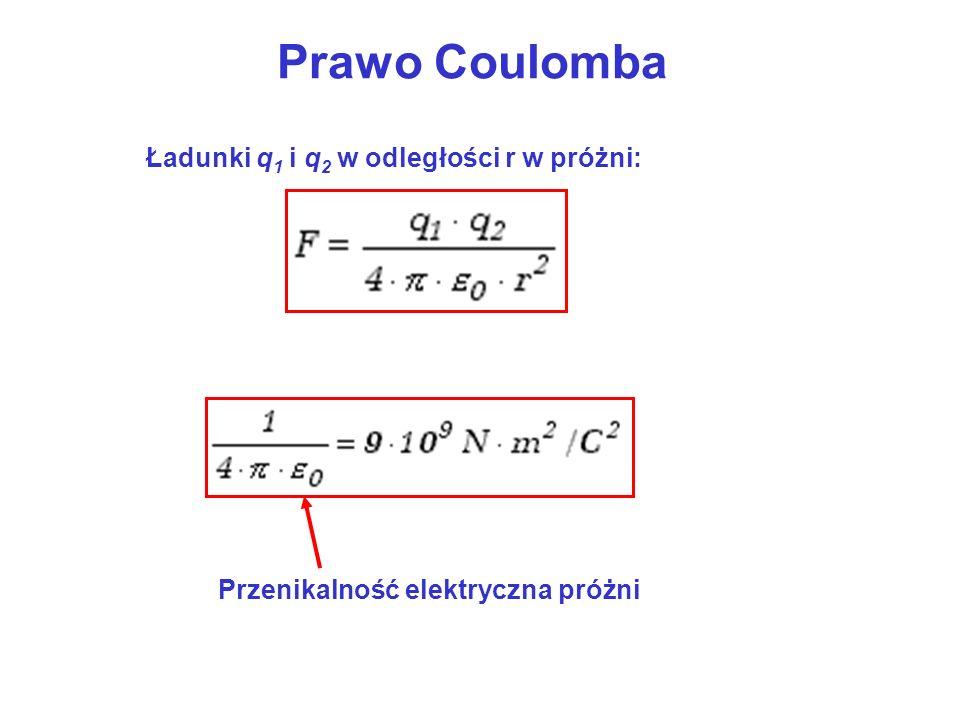 Prawo Coulomba Ładunki q1 i q2 w odległości r w próżni: