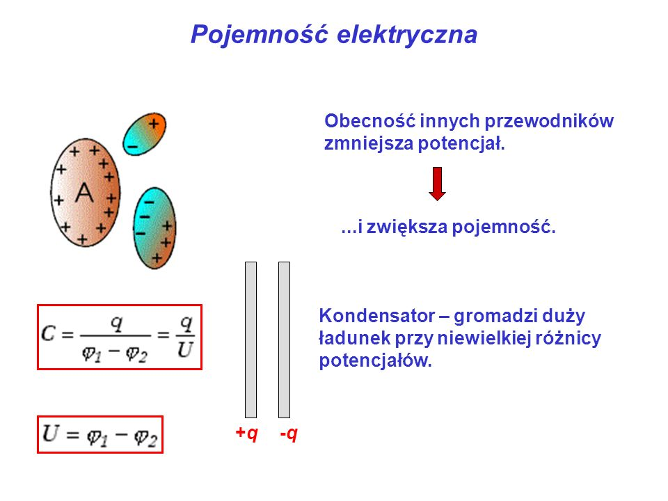 Pojemność elektryczna